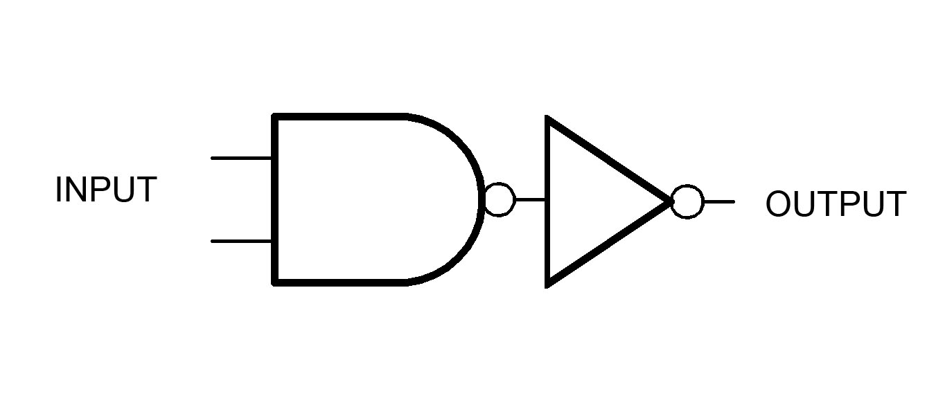 Toffoli gate transistor implementation 28 images for Porte nand transistor